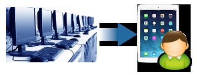ICT Transition