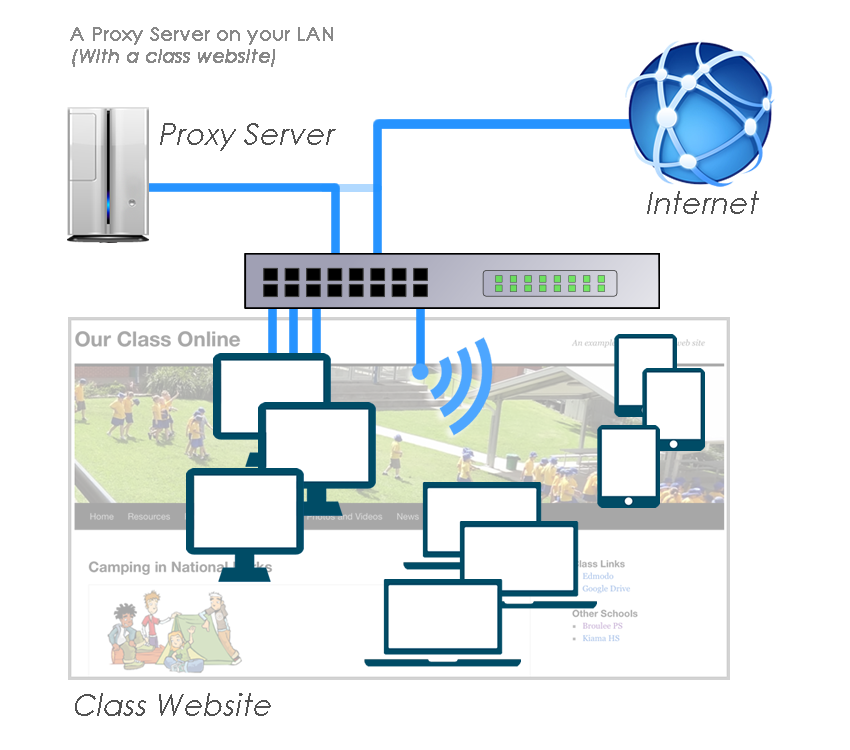 how to find your internet proxy server